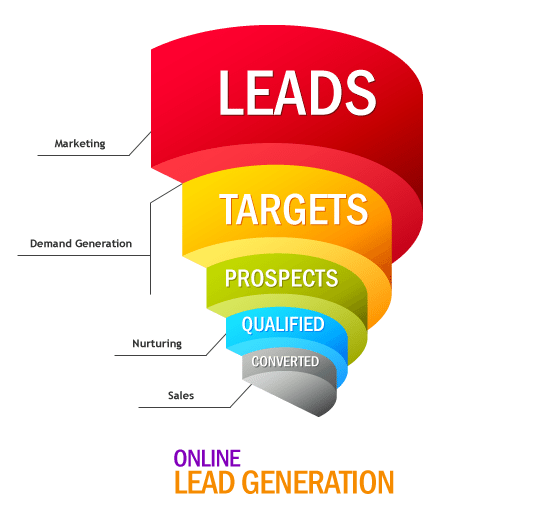seo-lead-generation-local-business